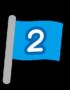 【2】数字の入った旗のイラスト