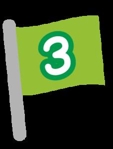 【3】数字の入った旗のイラスト