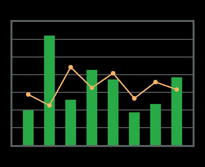 複合グラフ・レポートのイラスト