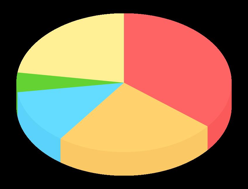 立体円グラフのイラスト