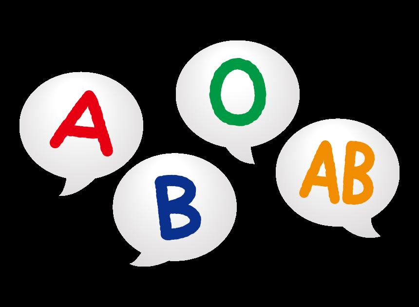 吹き出しとA・B・O・AB型のイラスト