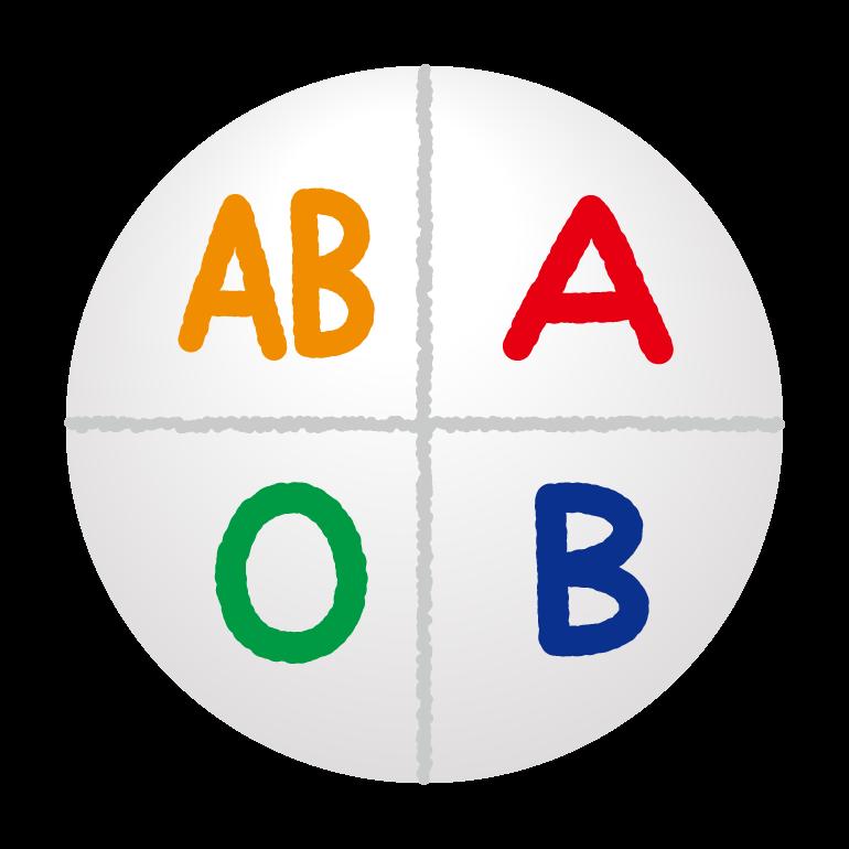 A・B・O・AB型の血液型イラスト
