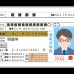 ゴールド免許のイラスト