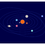 惑星の軌道のイラスト