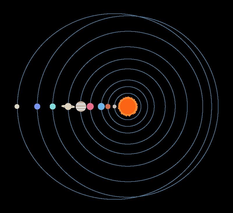 惑星の軌道のイラスト02