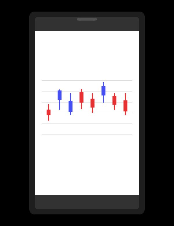 スマホと株やFXのチャートのイラスト