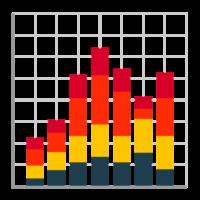 積み上げ棒グラフのイラスト