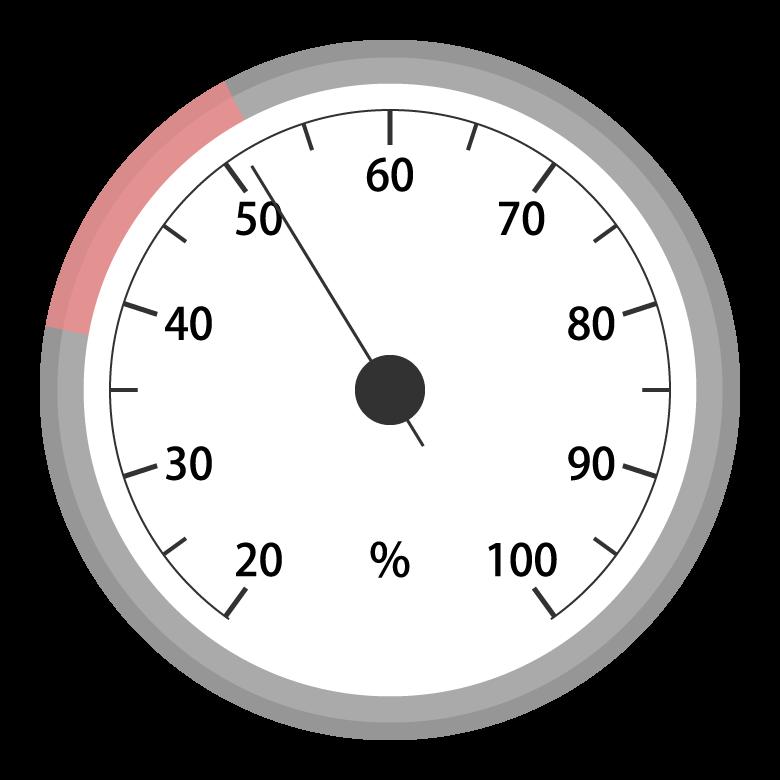 アナログの湿度計のイラスト