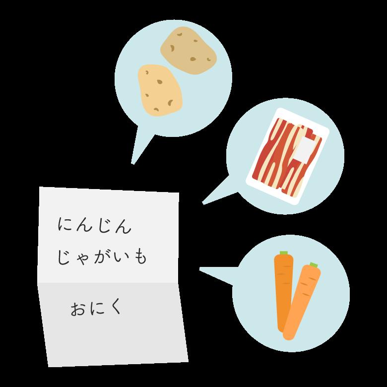 食料品の買い物とメモのイラスト