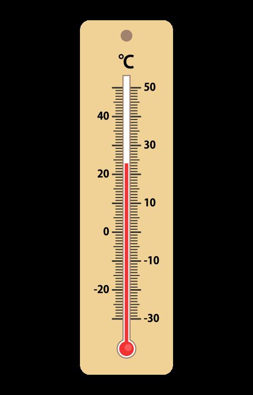 アナログの温度計のイラスト