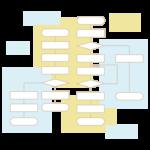 プログラミングのフローチャートのイラスト