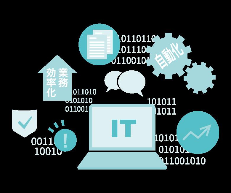 AIによる業務効率化や自動化のイメージイラスト